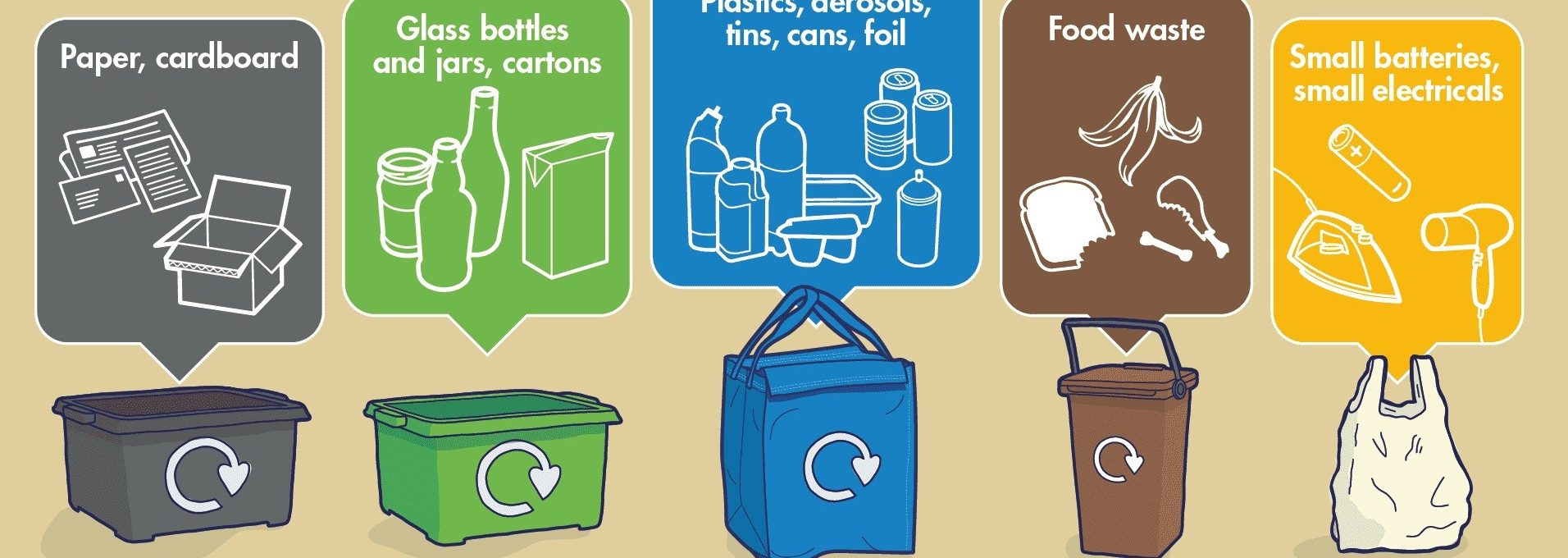 Graphic of different recycling bins
